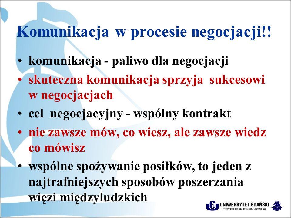 Komunikacja w procesie negocjacji!.