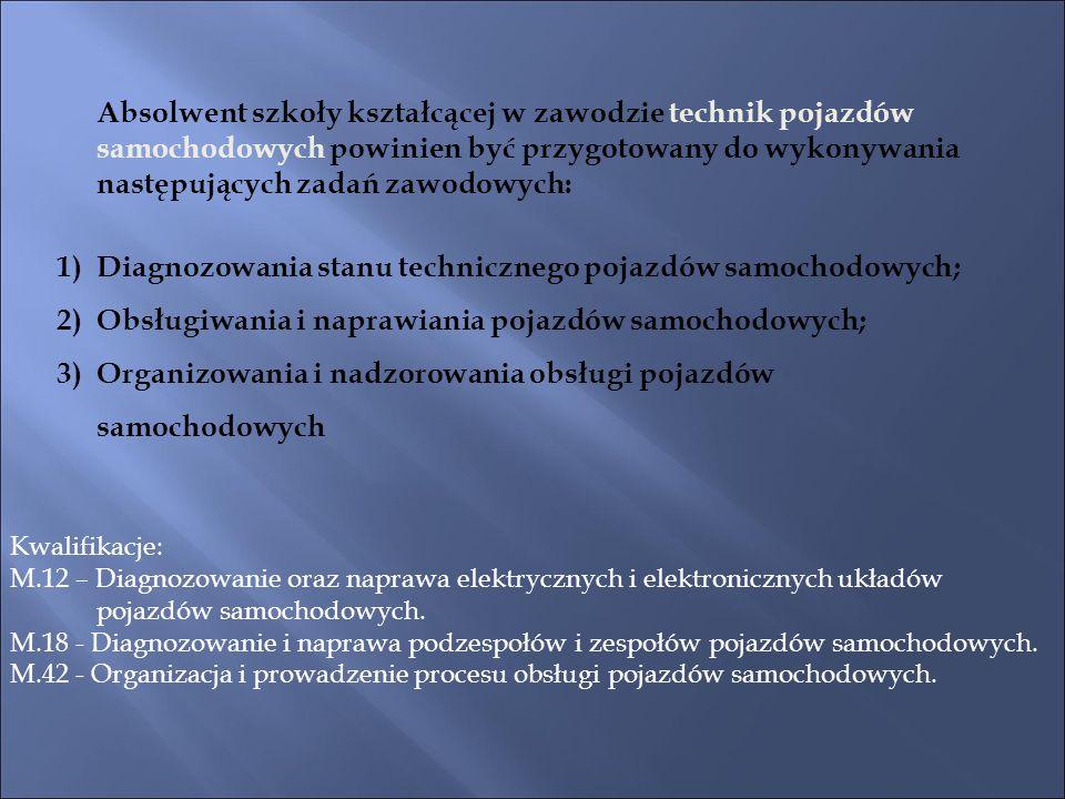 Kwalifikacje: M.12 – Diagnozowanie oraz naprawa elektrycznych i elektronicznych układów pojazdów samochodowych.