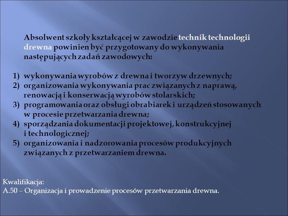 Kwalifikacja: A.50 – Organizacja i prowadzenie procesów przetwarzania drewna.
