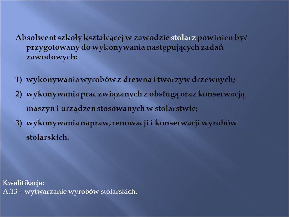 Kwalifikacja: A.13 – wytwarzanie wyrobów stolarskich.