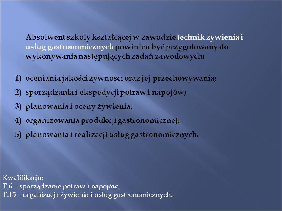 Kwalifikacja: T.6 – sporządzanie potraw i napojów.