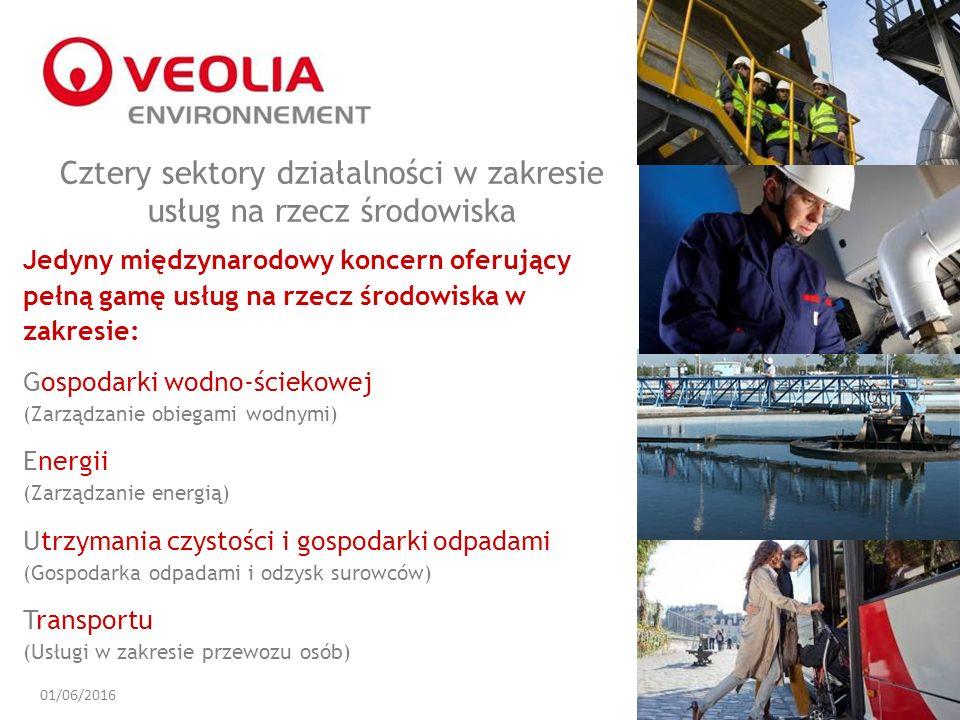 Cztery sektory działalności w zakresie usług na rzecz środowiska 01/06/2016 Jedyny międzynarodowy koncern oferujący pełną gamę usług na rzecz środowiska w zakresie: Gospodarki wodno-ściekowej (Zarządzanie obiegami wodnymi) Energii (Zarządzanie energią) Utrzymania czystości i gospodarki odpadami (Gospodarka odpadami i odzysk surowców) Transportu (Usługi w zakresie przewozu osób)