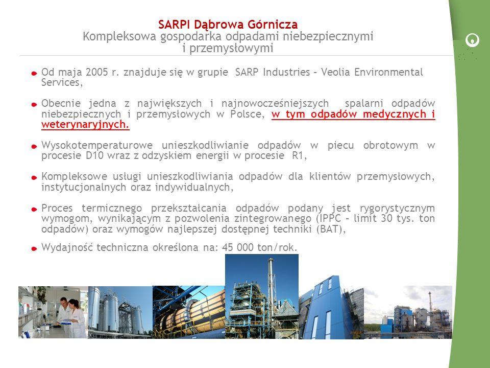 Od maja 2005 r. znajduje się w grupie SARP Industries – Veolia Environmental Services, Obecnie jedna z największych i najnowocześniejszych spalarni od