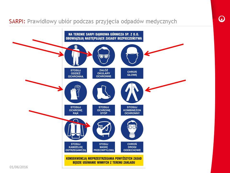 SARPI: Unieszkodliwianie odpadów medycznych i weterynaryjnych w praktyce w SARPI Dąbrowa Górnicza