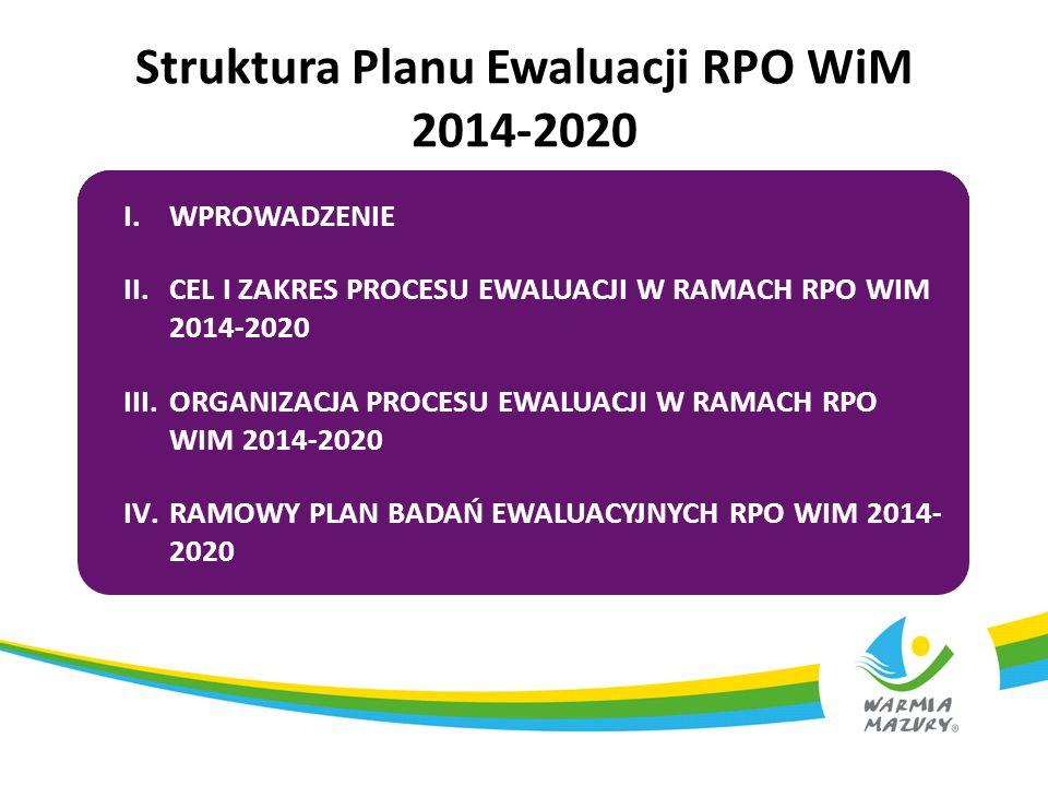Struktura Planu Ewaluacji RPO WiM 2014-2020 I.WPROWADZENIE II.CEL I ZAKRES PROCESU EWALUACJI W RAMACH RPO WIM 2014-2020 I.WPROWADZENIE II.CEL I ZAKRES
