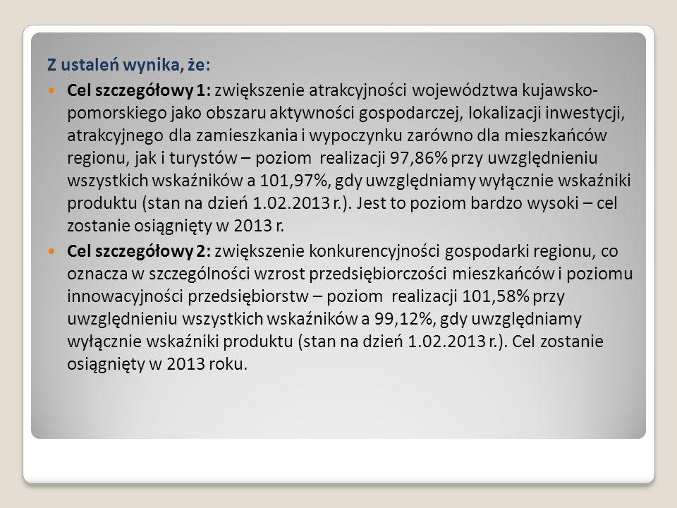 Z ustaleń wynika, że: Cel szczegółowy 1: zwiększenie atrakcyjności województwa kujawsko- pomorskiego jako obszaru aktywności gospodarczej, lokalizacji