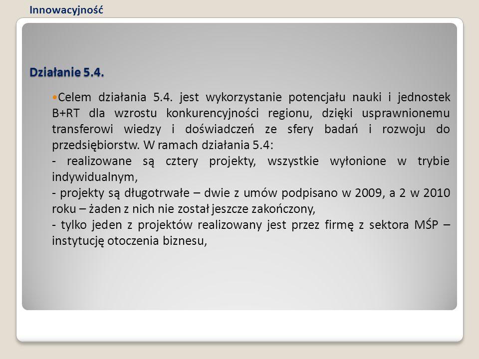 Działanie 5.4. Celem działania 5.4.