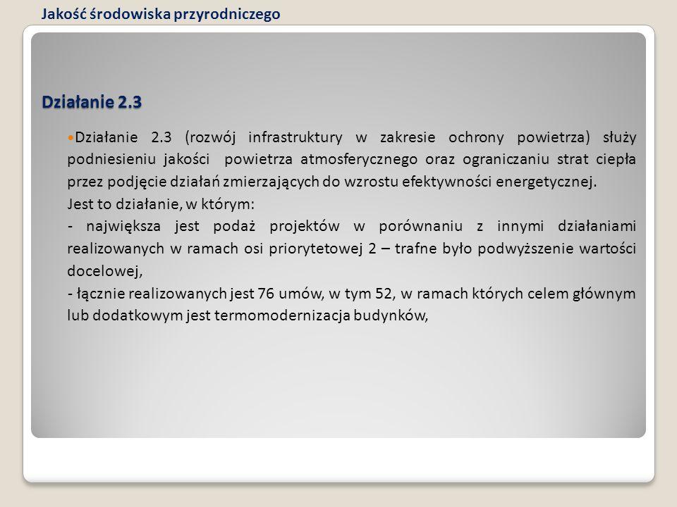 Działanie 2.3 Działanie 2.3 (rozwój infrastruktury w zakresie ochrony powietrza) służy podniesieniu jakości powietrza atmosferycznego oraz ograniczani