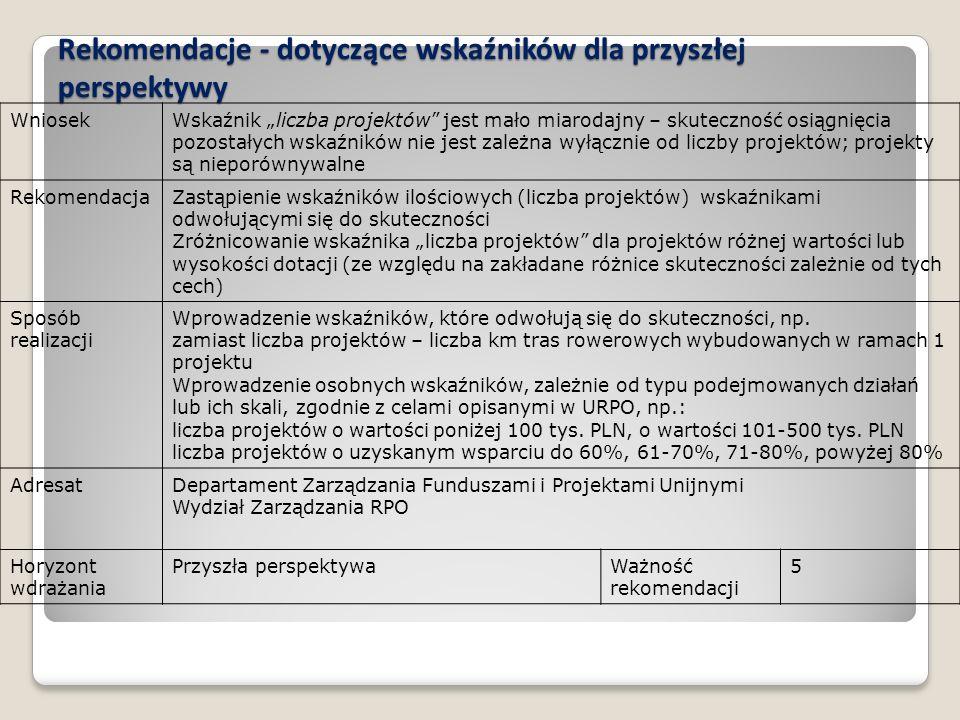 """Rekomendacje - dotyczące wskaźników dla przyszłej perspektywy WniosekWskaźnik """"liczba projektów jest mało miarodajny – skuteczność osiągnięcia pozostałych wskaźników nie jest zależna wyłącznie od liczby projektów; projekty są nieporównywalne RekomendacjaZastąpienie wskaźników ilościowych (liczba projektów) wskaźnikami odwołującymi się do skuteczności Zróżnicowanie wskaźnika """"liczba projektów dla projektów różnej wartości lub wysokości dotacji (ze względu na zakładane różnice skuteczności zależnie od tych cech) Sposób realizacji Wprowadzenie wskaźników, które odwołują się do skuteczności, np."""