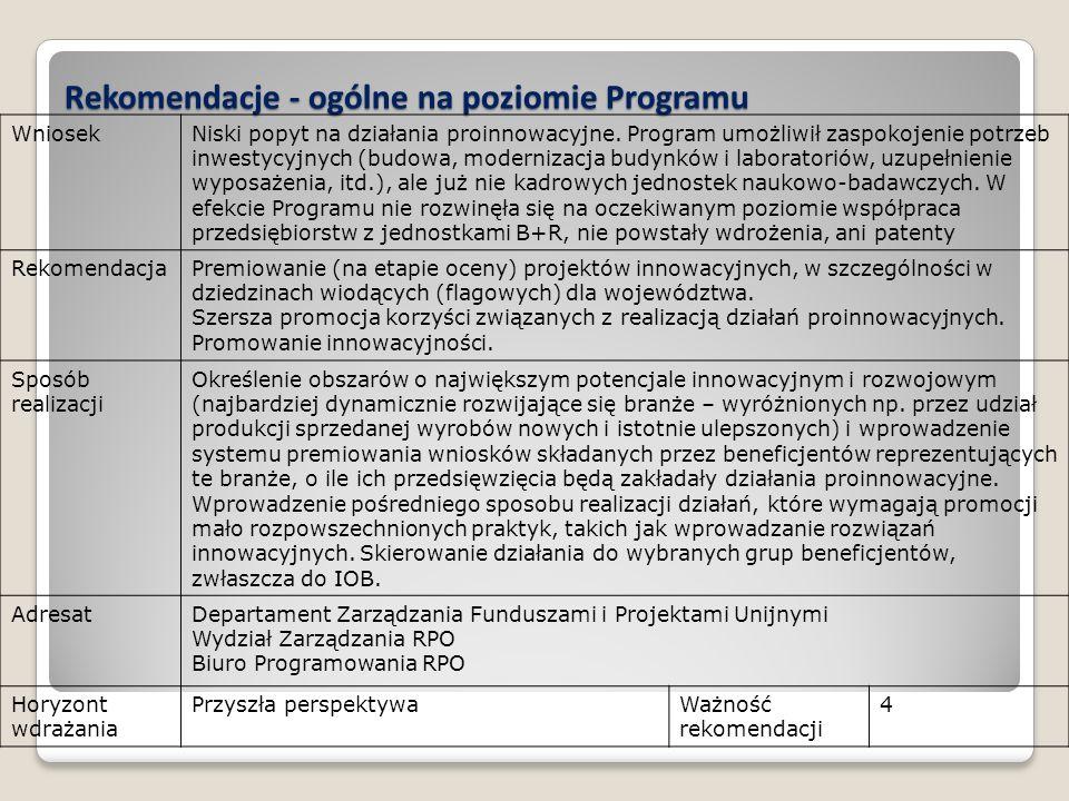 Rekomendacje - ogólne na poziomie Programu WniosekNiski popyt na działania proinnowacyjne.