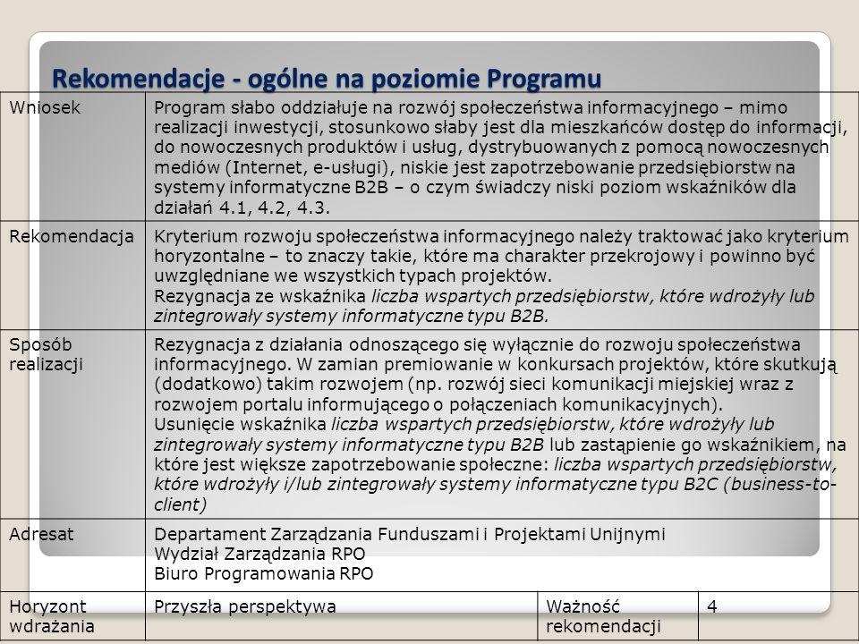 Rekomendacje - ogólne na poziomie Programu WniosekProgram słabo oddziałuje na rozwój społeczeństwa informacyjnego – mimo realizacji inwestycji, stosun