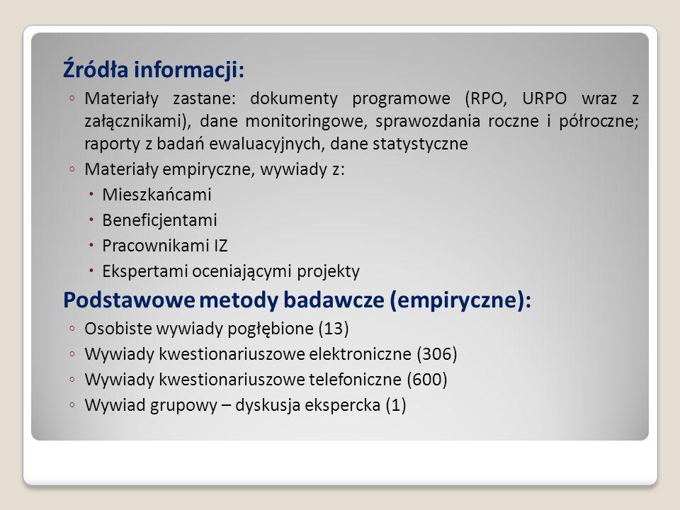 Źródła informacji: ◦ Materiały zastane: dokumenty programowe (RPO, URPO wraz z załącznikami), dane monitoringowe, sprawozdania roczne i półroczne; rap