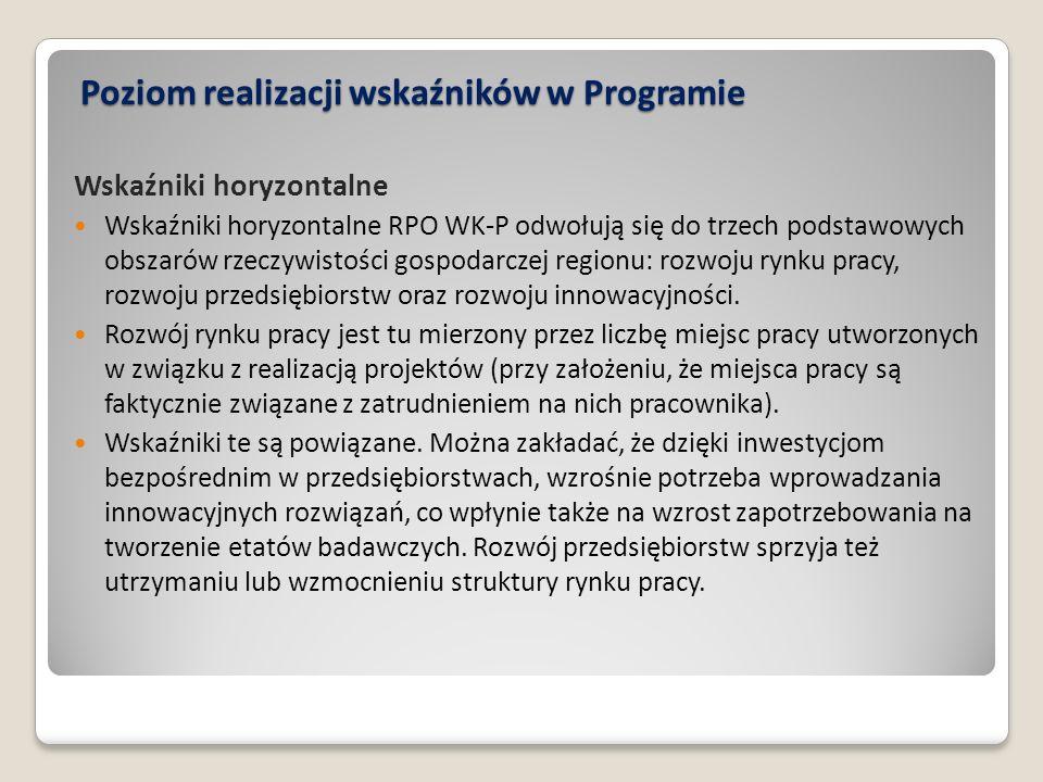 Poziom realizacji wskaźników w Programie Wskaźniki horyzontalne Wskaźniki horyzontalne RPO WK-P odwołują się do trzech podstawowych obszarów rzeczywis