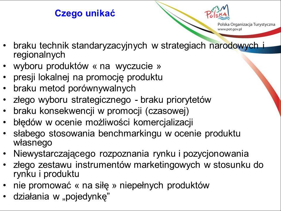 """braku technik standaryzacyjnych w strategiach narodowych i regionalnych wyboru produktów « na wyczucie » presji lokalnej na promocję produktu braku metod porównywalnych złego wyboru strategicznego - braku priorytetów braku konsekwencji w promocji (czasowej) błędów w ocenie możliwości komercjalizacji słabego stosowania benchmarkingu w ocenie produktu własnego Niewystarczającego rozpoznania rynku i pozycjonowania złego zestawu instrumentów marketingowych w stosunku do rynku i produktu nie promować « na siłę » niepełnych produktów działania w """"pojedynkę Czego unikać"""