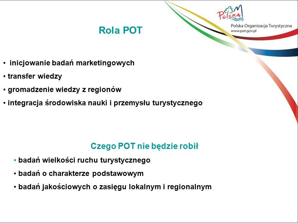 Rola POT inicjowanie badań marketingowych transfer wiedzy gromadzenie wiedzy z regionów integracja środowiska nauki i przemysłu turystycznego Czego POT nie będzie robił badań wielkości ruchu turystycznego badań o charakterze podstawowym badań jakościowych o zasięgu lokalnym i regionalnym