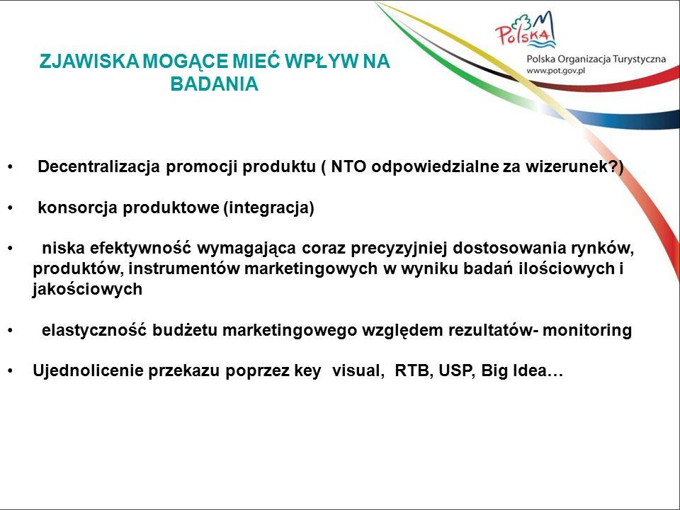 Decentralizacja promocji produktu ( NTO odpowiedzialne za wizerunek ) konsorcja produktowe (integracja) niska efektywność wymagająca coraz precyzyjniej dostosowania rynków, produktów, instrumentów marketingowych w wyniku badań ilościowych i jakościowych elastyczność budżetu marketingowego względem rezultatów- monitoring Ujednolicenie przekazu poprzez key visual, RTB, USP, Big Idea… ZJAWISKA MOGĄCE MIEĆ WPŁYW NA BADANIA