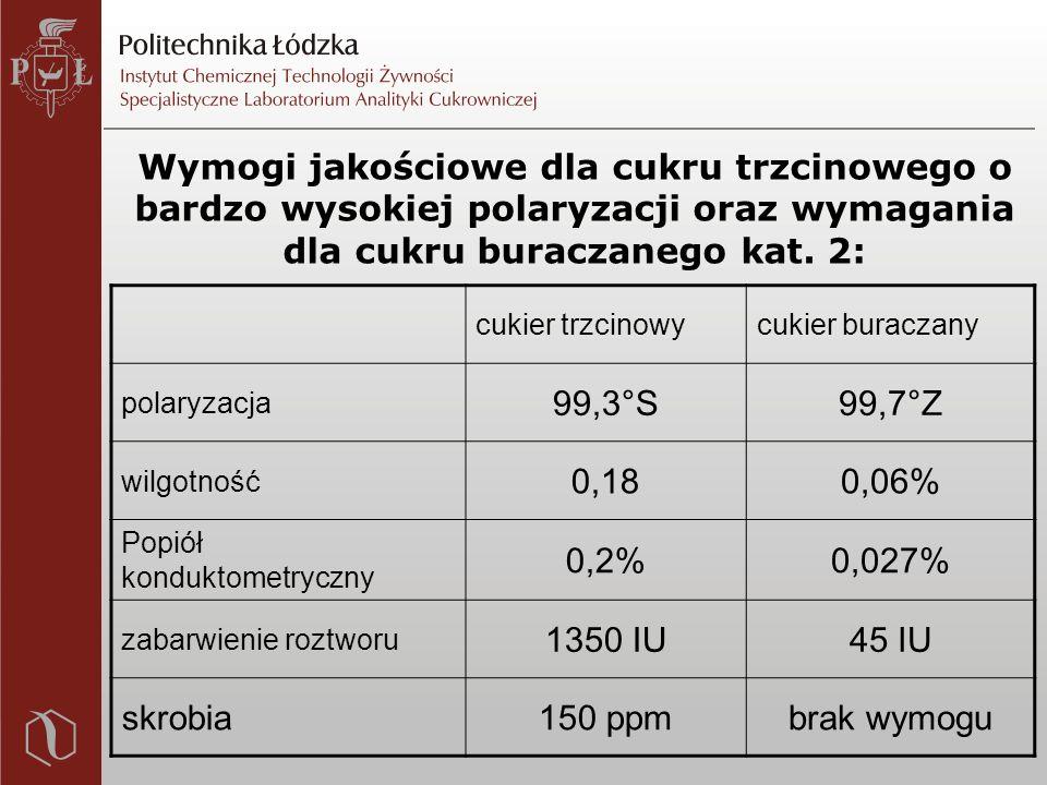 Wymogi jakościowe dla cukru trzcinowego o bardzo wysokiej polaryzacji oraz wymagania dla cukru buraczanego kat. 2: cukier trzcinowycukier buraczany po