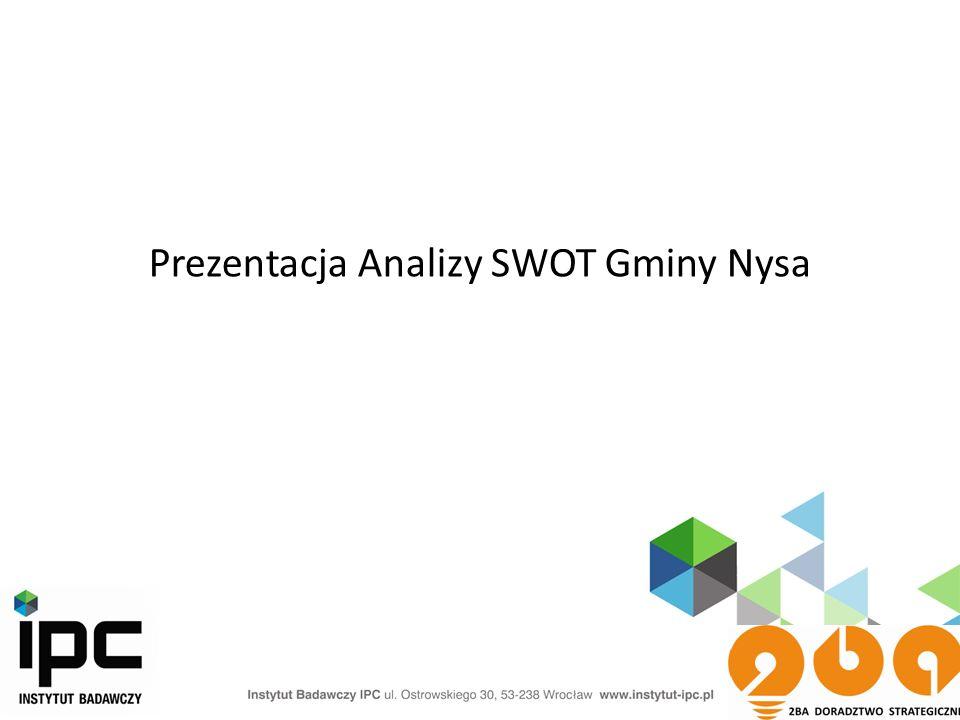 Prezentacja Analizy SWOT Gminy Nysa