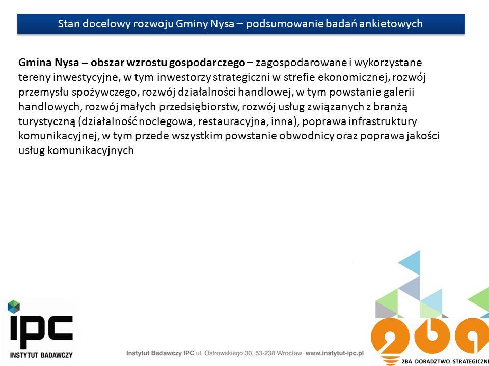 Stan docelowy rozwoju Gminy Nysa – podsumowanie badań ankietowych Gmina Nysa – obszar wzrostu gospodarczego – zagospodarowane i wykorzystane tereny in