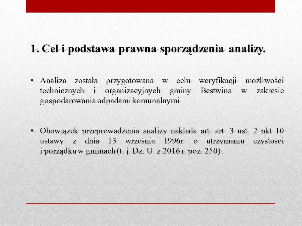 1.Cel i podstawa prawna sporządzenia analizy.