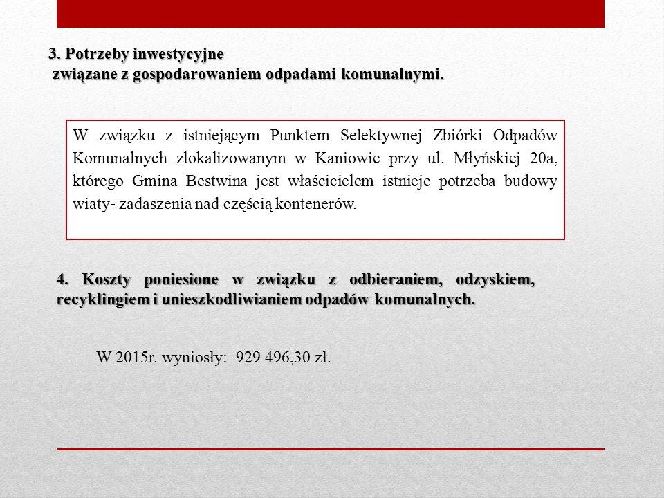 5.Liczba mieszkańców. 25 września 2014 r.
