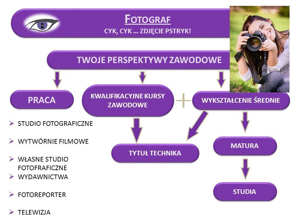 TWOJE PERSPEKTYWY ZAWODOWE PRACA KWALIFIKACYJNE KURSY ZAWODOWE WYKSZTAŁCENIE ŚREDNIE MATURA STUDIA TYTUŁ TECHNIKA  STUDIO FOTOGRAFICZNE  WYTWÓRNIE F