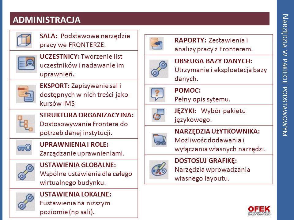 RAPORTY: Zestawienia i analizy pracy z Fronterem.