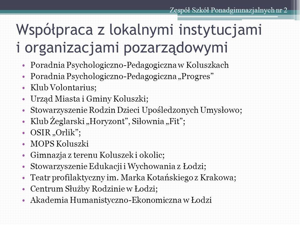 Współpraca z lokalnymi instytucjami i organizacjami pozarządowymi Zespół Szkół Ponadgimnazjalnych nr 2 Poradnia Psychologiczno-Pedagogiczna w Koluszka