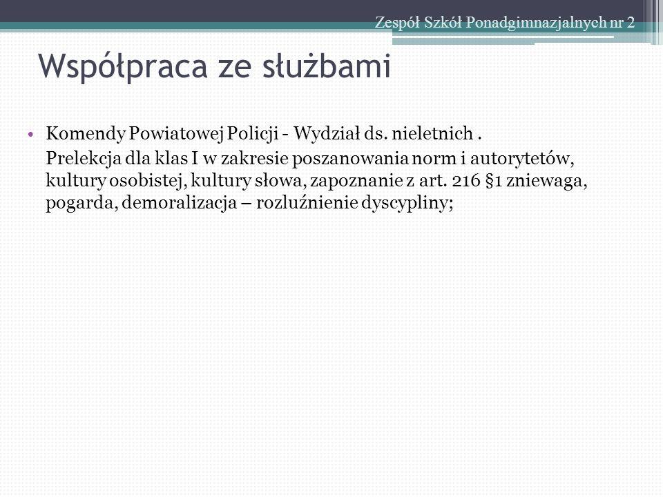 Osiągnięcia sportowe Zespół Szkół Ponadgimnazjalnych nr 2 Chłopcy Tenis stołowy - Zawody Powiatowe w Koluszkach ZSP nr.2 I miejsce.
