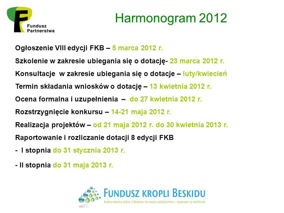 Harmonogram 2012 Ogłoszenie VIII edycji FKB – 5 marca 2012 r.