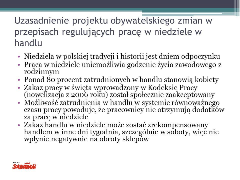 Uzasadnienie projektu obywatelskiego zmian w przepisach regulujących pracę w niedziele w handlu Niedziela w polskiej tradycji i historii jest dniem odpoczynku Praca w niedziele uniemożliwia godzenie życia zawodowego z rodzinnym Ponad 80 procent zatrudnionych w handlu stanowią kobiety Zakaz pracy w święta wprowadzony w Kodeksie Pracy (nowelizacja z 2006 roku) został społecznie zaakceptowany Możliwość zatrudnienia w handlu w systemie równoważnego czasu pracy powoduje, że pracownicy nie otrzymują dodatków za pracę w niedziele Zakaz handlu w niedziele może zostać zrekompensowany handlem w inne dni tygodnia, szczególnie w soboty, więc nie wpłynie negatywnie na obroty sklepów