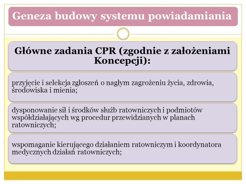 Geneza budowy systemu powiadamiania Główne zadania CPR (zgodnie z założeniami Koncepcji): przyjęcie i selekcja zgłoszeń o nagłym zagrożeniu życia, zdr