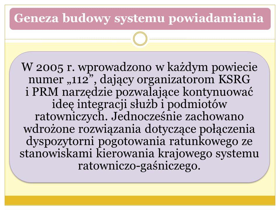 """Geneza budowy systemu powiadamiania W 2005 r. wprowadzono w każdym powiecie numer """"112"""", dający organizatorom KSRG i PRM narzędzie pozwalające kontynu"""