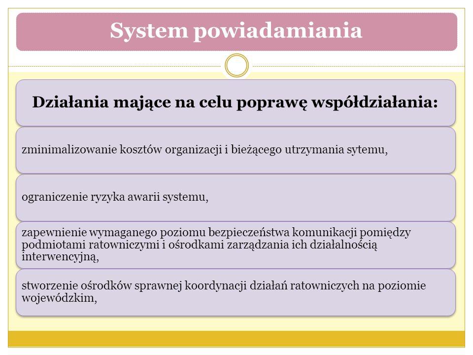 Działania mające na celu poprawę współdziałania: zminimalizowanie kosztów organizacji i bieżącego utrzymania sytemu,ograniczenie ryzyka awarii systemu
