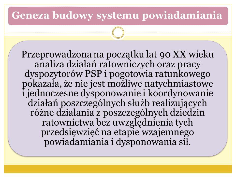 Geneza budowy systemu powiadamiania Przeprowadzona na początku lat 90 XX wieku analiza działań ratowniczych oraz pracy dyspozytorów PSP i pogotowia ra