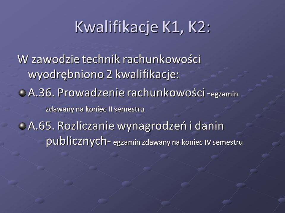 Kwalifikacje K1, K2: W zawodzie technik rachunkowości wyodrębniono 2 kwalifikacje: A.36.