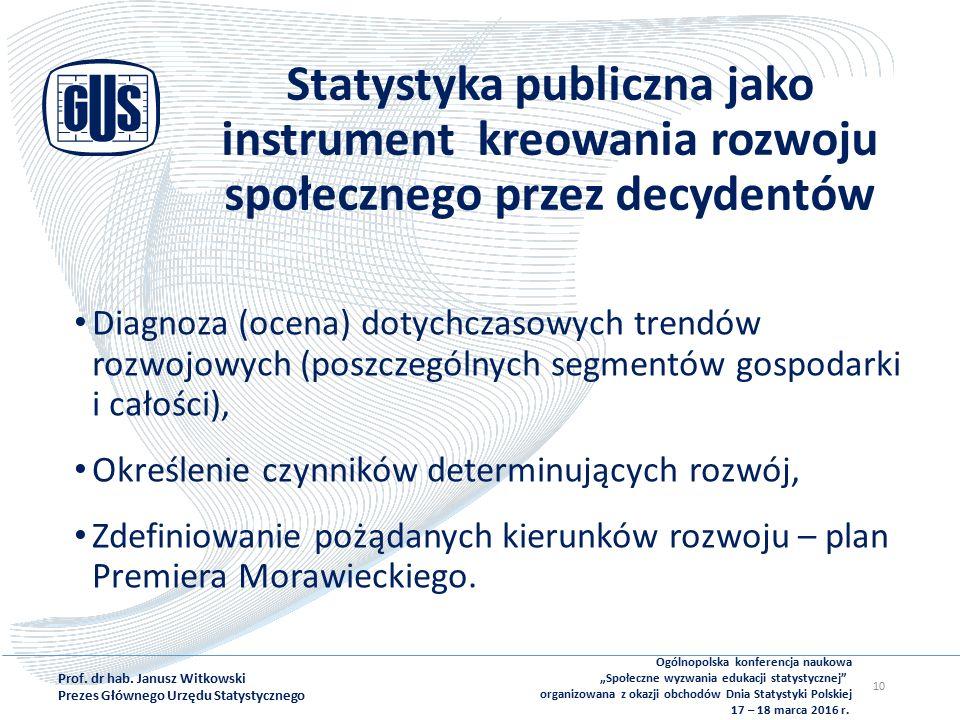 Statystyka publiczna jako instrument kreowania rozwoju społecznego przez decydentów Diagnoza (ocena) dotychczasowych trendów rozwojowych (poszczególnych segmentów gospodarki i całości), Określenie czynników determinujących rozwój, Zdefiniowanie pożądanych kierunków rozwoju – plan Premiera Morawieckiego.