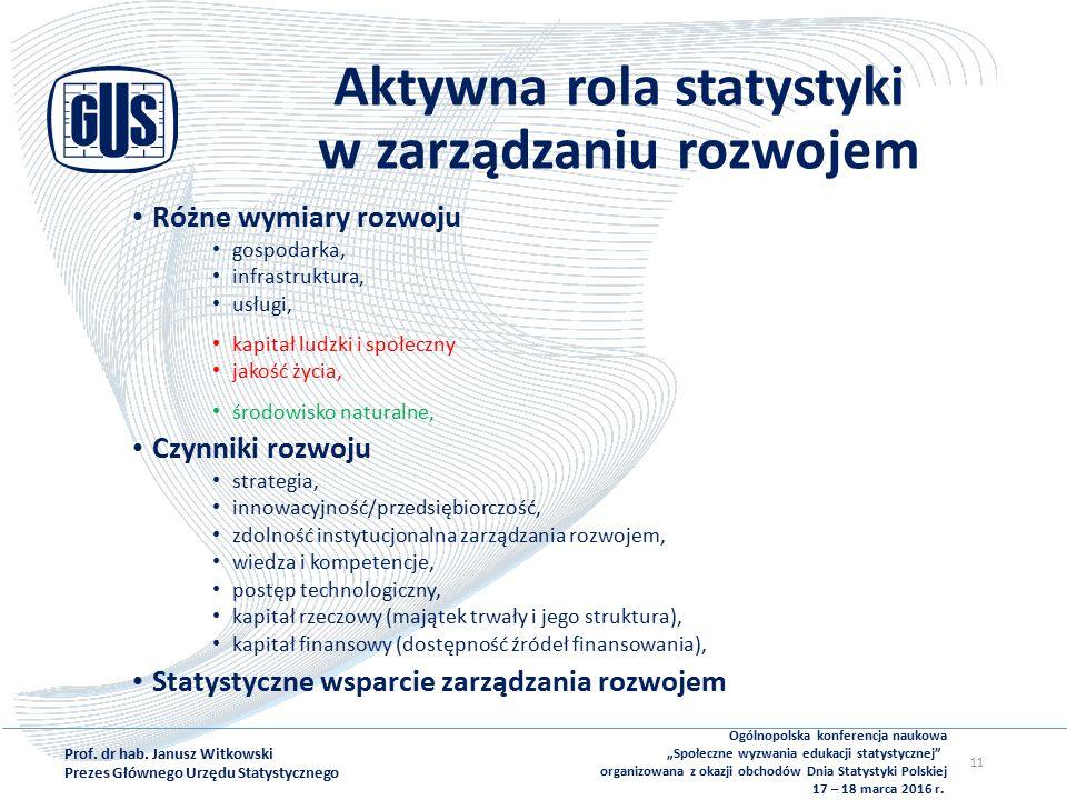 Aktywna rola statystyki w zarządzaniu rozwojem Różne wymiary rozwoju gospodarka, infrastruktura, usługi, kapitał ludzki i społeczny jakość życia, środowisko naturalne, Czynniki rozwoju strategia, innowacyjność/przedsiębiorczość, zdolność instytucjonalna zarządzania rozwojem, wiedza i kompetencje, postęp technologiczny, kapitał rzeczowy (majątek trwały i jego struktura), kapitał finansowy (dostępność źródeł finansowania), Statystyczne wsparcie zarządzania rozwojem 11 Prof.