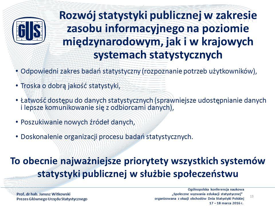 Rozwój statystyki publicznej w zakresie zasobu informacyjnego na poziomie międzynarodowym, jak i w krajowych systemach statystycznych Odpowiedni zakres badań statystyczny (rozpoznanie potrzeb użytkowników), Troska o dobrą jakość statystyki, Łatwość dostępu do danych statystycznych (sprawniejsze udostępnianie danych i lepsze komunikowanie się z odbiorcami danych), Poszukiwanie nowych źródeł danych, Doskonalenie organizacji procesu badań statystycznych.