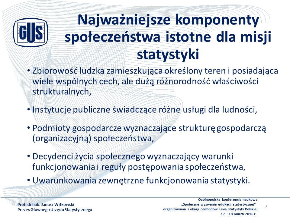 Najważniejsze komponenty społeczeństwa istotne dla misji statystyki Zbiorowość ludzka zamieszkująca określony teren i posiadająca wiele wspólnych cech, ale dużą różnorodność właściwości strukturalnych, Instytucje publiczne świadczące różne usługi dla ludności, Podmioty gospodarcze wyznaczające strukturę gospodarczą (organizacyjną) społeczeństwa, Decydenci życia społecznego wyznaczający warunki funkcjonowania i reguły postępowania społeczeństwa, Uwarunkowania zewnętrzne funkcjonowania statystyki.