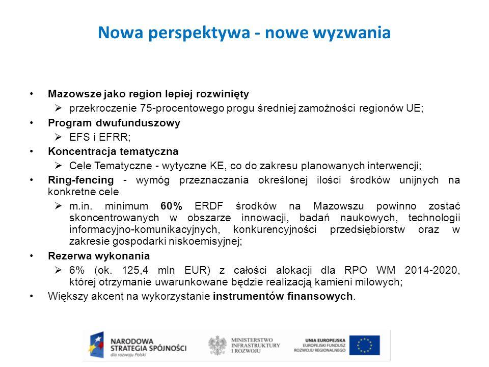 Nowa perspektywa - nowe wyzwania Mazowsze jako region lepiej rozwinięty  przekroczenie 75-procentowego progu średniej zamożności regionów UE; Program dwufunduszowy  EFS i EFRR; Koncentracja tematyczna  Cele Tematyczne - wytyczne KE, co do zakresu planowanych interwencji; Ring-fencing - wymóg przeznaczania określonej ilości środków unijnych na konkretne cele  m.in.