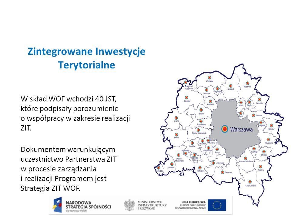 Zintegrowane Inwestycje Terytorialne W skład WOF wchodzi 40 JST, które podpisały porozumienie o współpracy w zakresie realizacji ZIT. Dokumentem warun