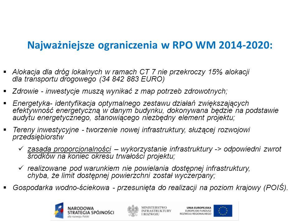 Najważniejsze ograniczenia w RPO WM 2014-2020:  Alokacja dla dróg lokalnych w ramach CT 7 nie przekroczy 15% alokacji dla transportu drogowego (34 842 883 EURO)  Zdrowie - inwestycje muszą wynikać z map potrzeb zdrowotnych;  Energetyka- identyfikacja optymalnego zestawu działań zwiększających efektywność energetyczną w danym budynku, dokonywana będzie na podstawie audytu energetycznego, stanowiącego niezbędny element projektu;  Tereny inwestycyjne - tworzenie nowej infrastruktury, służącej rozwojowi przedsiębiorstw zasada proporcjonalności – wykorzystanie infrastruktury -> odpowiedni zwrot środków na koniec okresu trwałości projektu; realizowane pod warunkiem nie powielania dostępnej infrastruktury, chyba, że limit dostępnej powierzchni został wyczerpany;  Gospodarka wodno-ściekowa - przesunięta do realizacji na poziom krajowy (POIŚ).