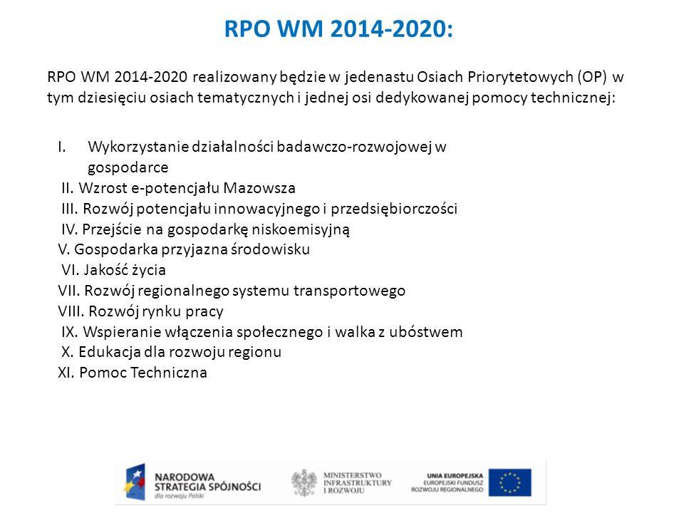 RPO WM 2014-2020: RPO WM 2014-2020 realizowany będzie w jedenastu Osiach Priorytetowych (OP) w tym dziesięciu osiach tematycznych i jednej osi dedykowanej pomocy technicznej: I.Wykorzystanie działalności badawczo-rozwojowej w gospodarce II.