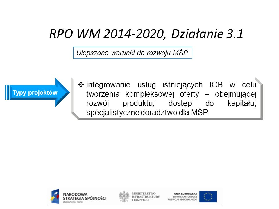 RPO WM 2014-2020, Działanie 3.1 Ulepszone warunki do rozwoju MŚP Typy projektów  integrowanie usług istniejących IOB w celu tworzenia kompleksowej oferty – obejmującej rozwój produktu; dostęp do kapitału; specjalistyczne doradztwo dla MŚP.