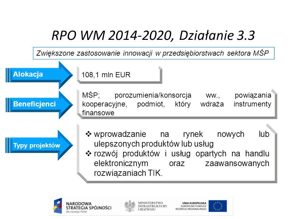 RPO WM 2014-2020, Działanie 3.3 Beneficjenci Zwiększone zastosowanie innowacji w przedsiębiorstwach sektora MŚP MŚP; porozumienia/konsorcja ww., powiązania kooperacyjne, podmiot, który wdraża instrumenty finansowe Typy projektów  wprowadzanie na rynek nowych lub ulepszonych produktów lub usług  rozwój produktów i usług opartych na handlu elektronicznym oraz zaawansowanych rozwiązaniach TIK.