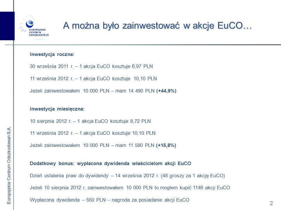 Europejskie Centrum Odszkodowań S.A. 2 A można było zainwestować w akcje EuCO… Inwestycja roczna: 30 września 2011 r. – 1 akcja EuCO kosztuje 6,97 PLN