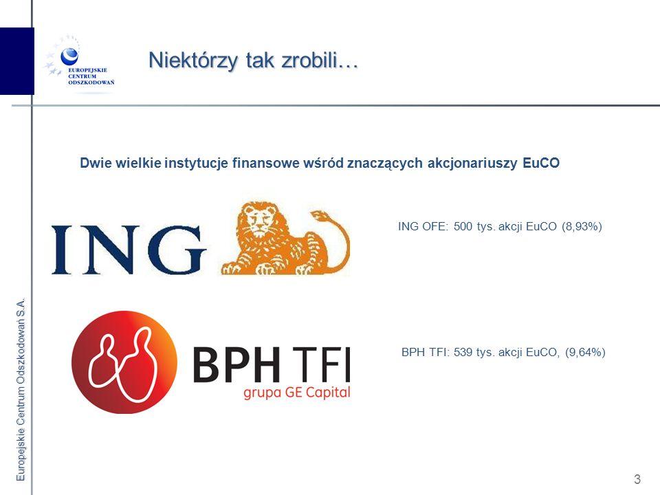 Europejskie Centrum Odszkodowań S.A. 3 Niektórzy tak zrobili… ING OFE: 500 tys. akcji EuCO (8,93%) BPH TFI: 539 tys. akcji EuCO, (9,64%) Dwie wielkie