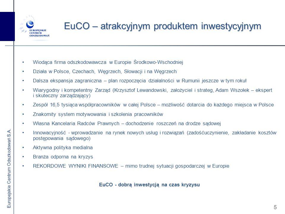 Europejskie Centrum Odszkodowań S.A. 5 EuCO – atrakcyjnym produktem inwestycyjnym Wiodąca firma odszkodowawcza w Europie Środkowo-Wschodniej Działa w
