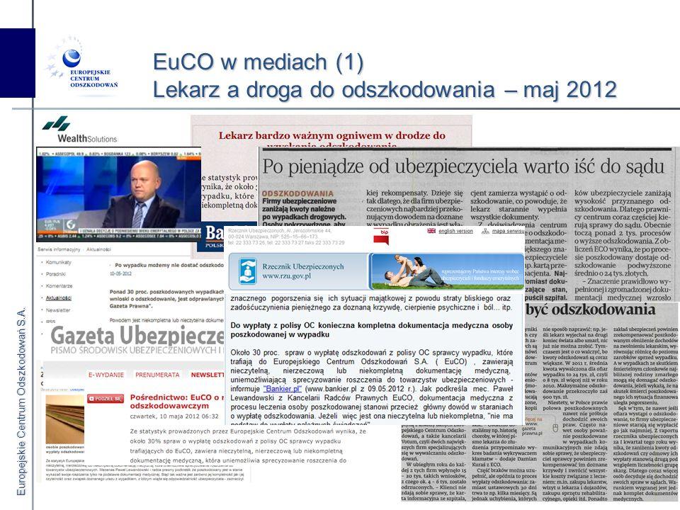 Europejskie Centrum Odszkodowań S.A. 8 EuCO w mediach (1) Lekarz a droga do odszkodowania – maj 2012
